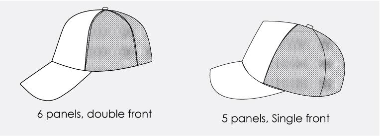 Hat-Types