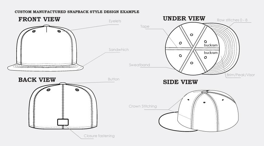 Master-5-panel-Snapback-Client-Design-Specifications-Handbook