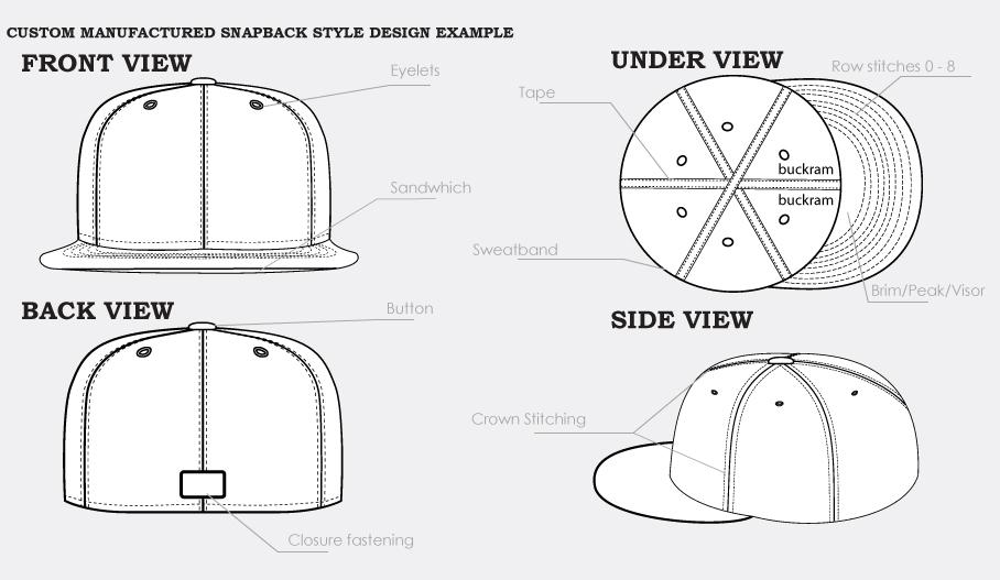 Master-Snapback-Client-Design-Specifications---Cap-Deals-Handbook