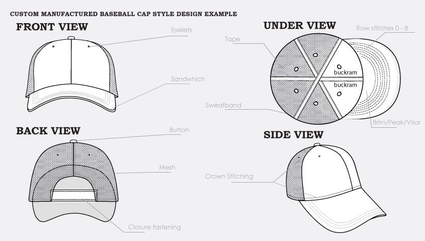Master-Trucker-Hat-Client-Design-Specifications---Cap-DealsHandbook